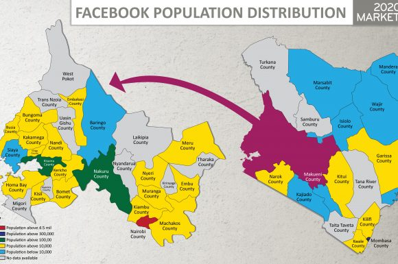 Kenyan Facebook Population
